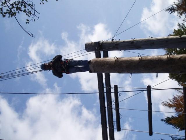Gorenjska 2008 - foto
