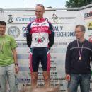 Mohor 2008, kategorija