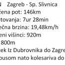 dubrovnik 6.dan  zagreb - sp. slivnica