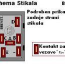 Shema Stikala